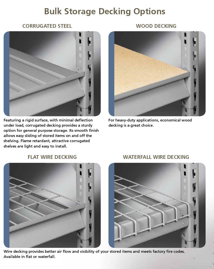 Shelving – Storage & Handling