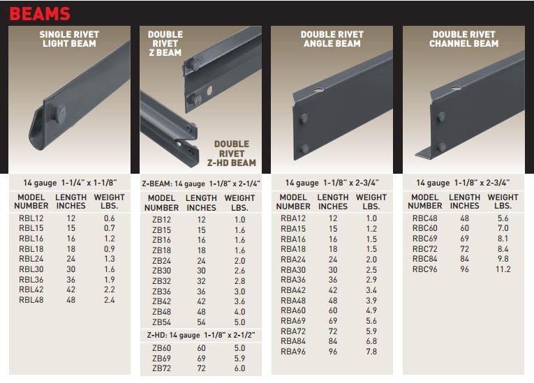 rivet rack beams