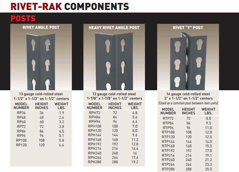 rivet rack components